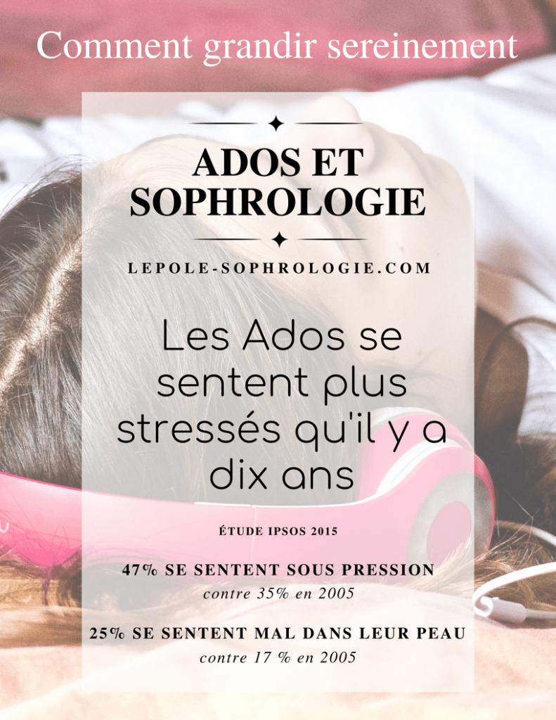ADOLESCENCE ET SOPHROLOGIE - AIDONS-LES 0 GRANDIR HEUREUX
